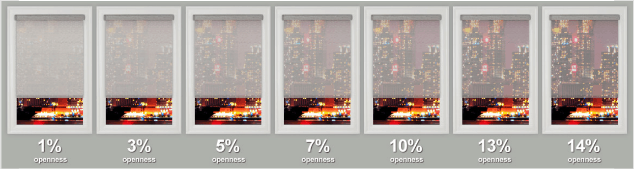 A higher openness factor means there is better visibility and more natural light.